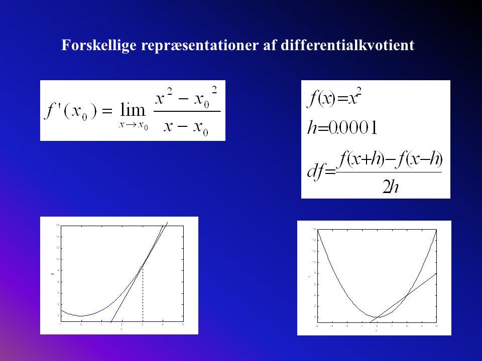 Forskellige repræsentationer af differentialkvotient
