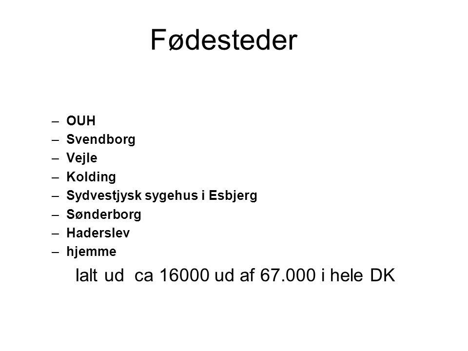 Fødesteder Ialt ud ca 16000 ud af 67.000 i hele DK OUH Svendborg Vejle