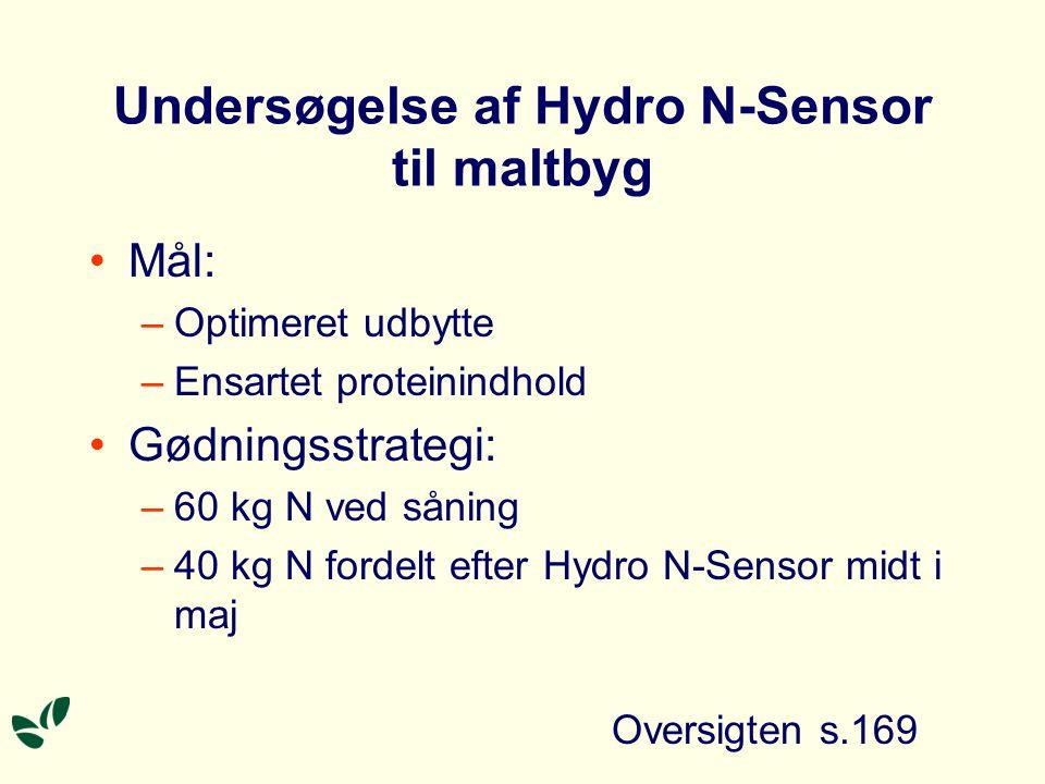 Undersøgelse af Hydro N-Sensor til maltbyg