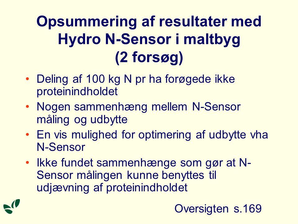 Opsummering af resultater med Hydro N-Sensor i maltbyg (2 forsøg)
