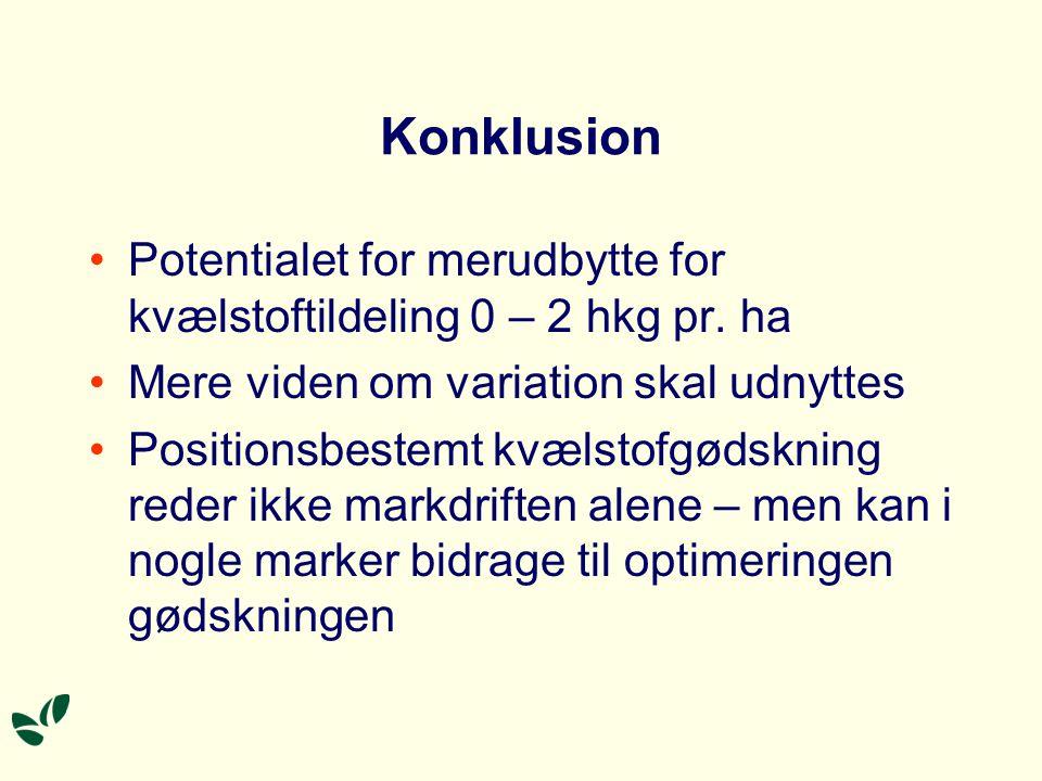 Konklusion Potentialet for merudbytte for kvælstoftildeling 0 – 2 hkg pr. ha. Mere viden om variation skal udnyttes.
