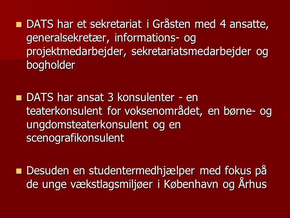 DATS har et sekretariat i Gråsten med 4 ansatte, generalsekretær, informations- og projektmedarbejder, sekretariatsmedarbejder og bogholder