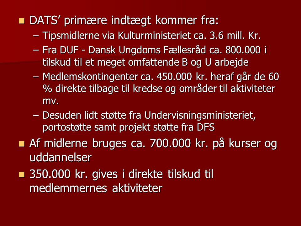 DATS' primære indtægt kommer fra: