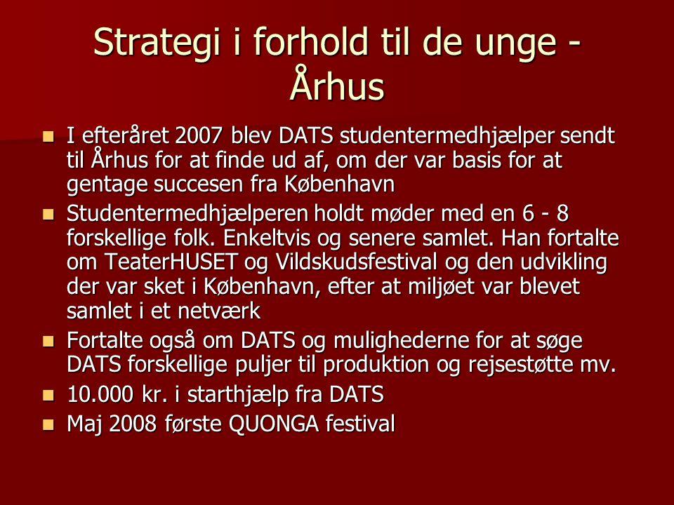 Strategi i forhold til de unge - Århus