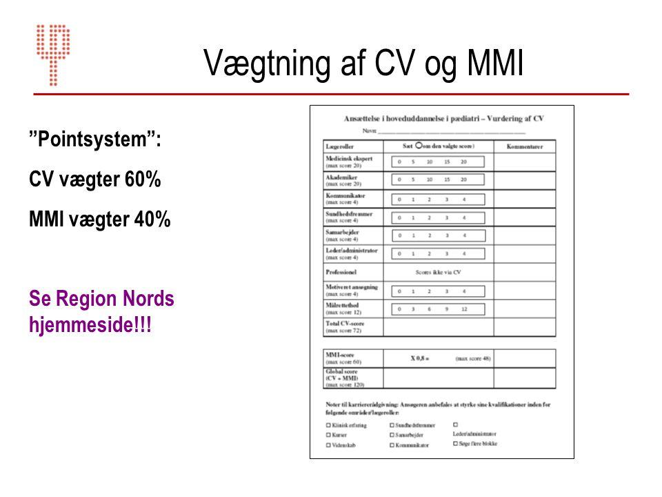 Vægtning af CV og MMI Pointsystem : CV vægter 60% MMI vægter 40%