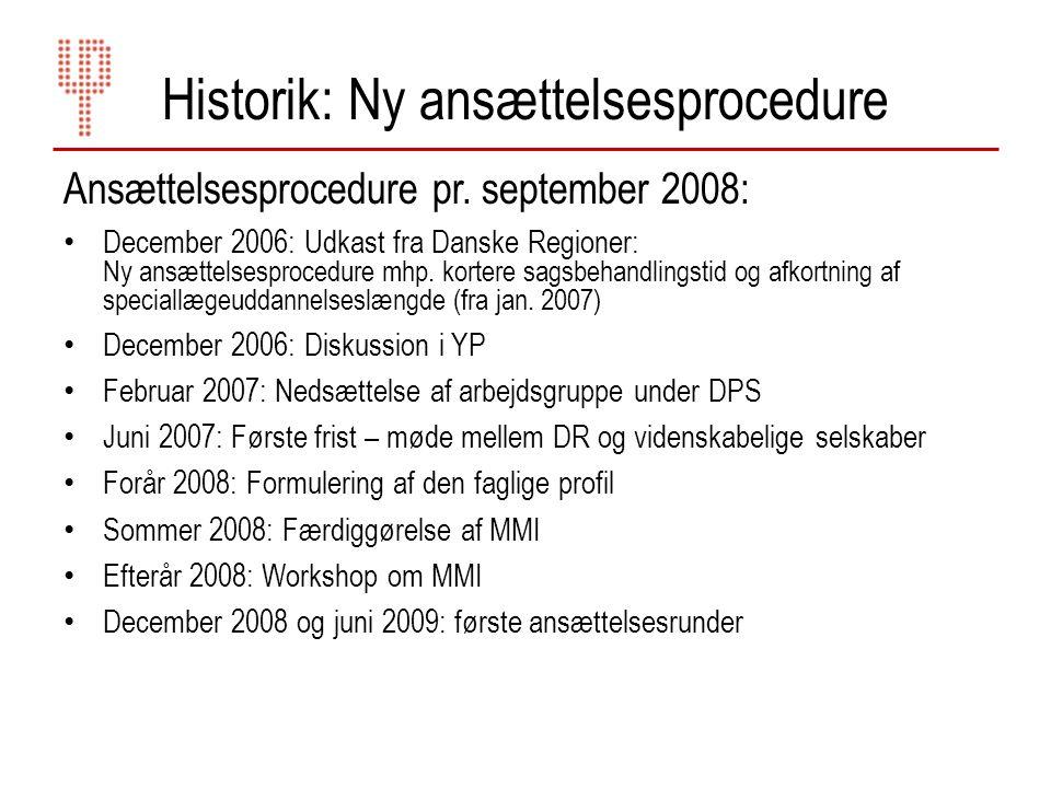 Historik: Ny ansættelsesprocedure