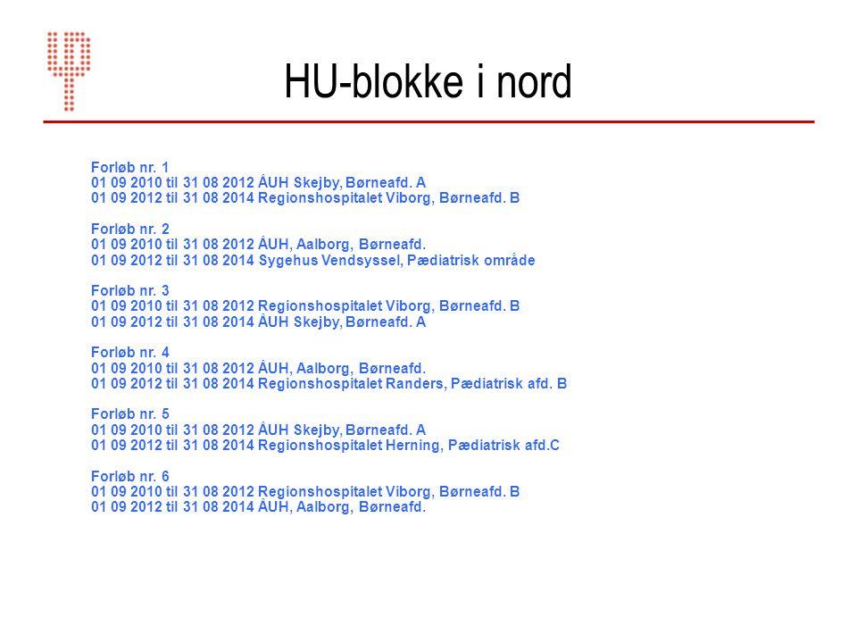 HU-blokke i nord