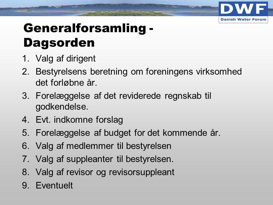 Generalforsamling - Dagsorden