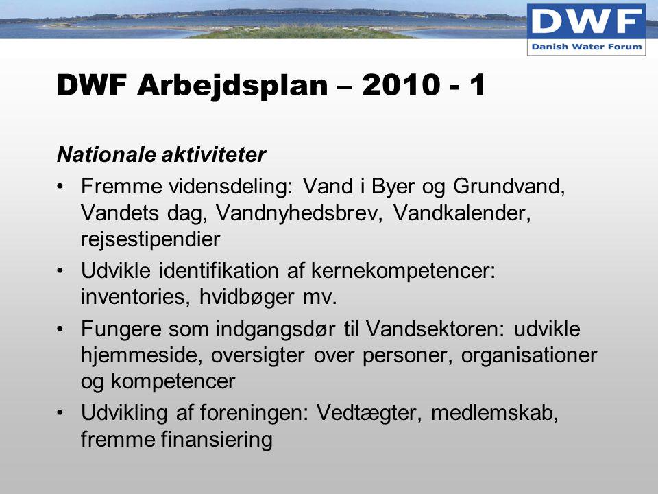 DWF Arbejdsplan – 2010 - 1 Nationale aktiviteter
