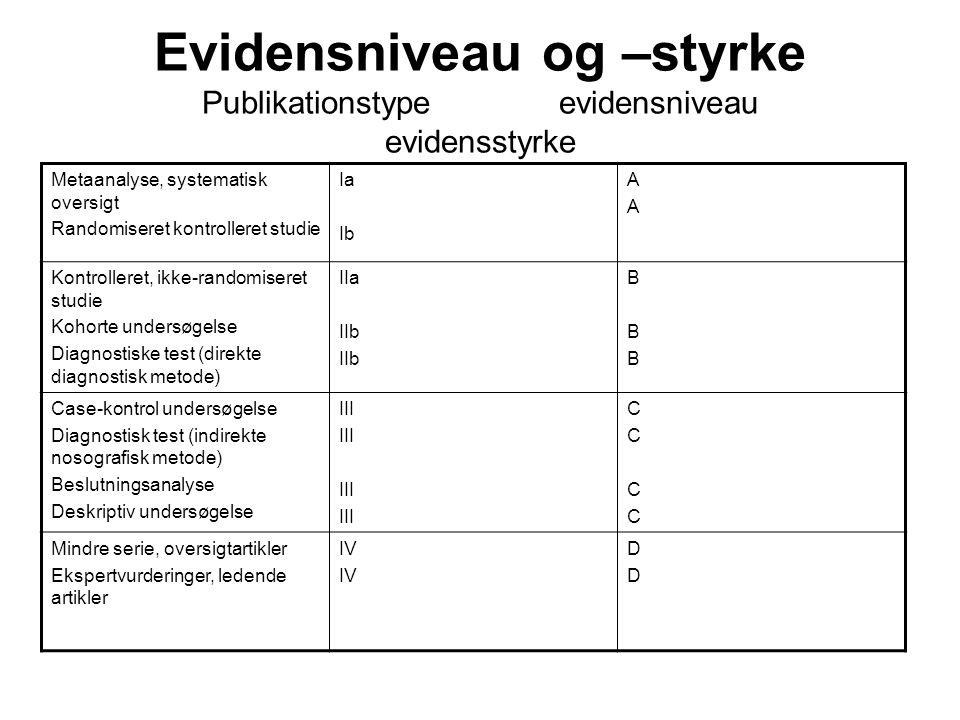 Evidensniveau og –styrke Publikationstype evidensniveau evidensstyrke