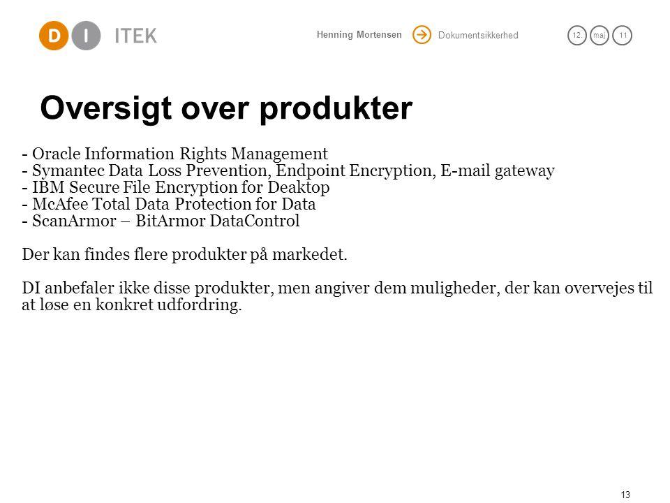 Oversigt over produkter