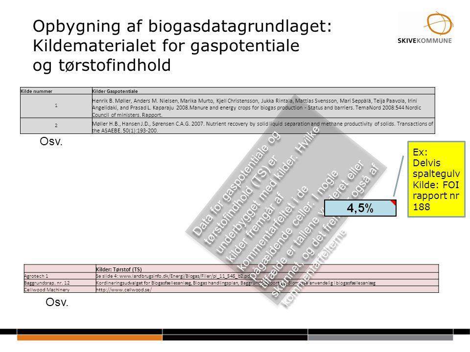 Opbygning af biogasdatagrundlaget: Kildematerialet for gaspotentiale og tørstofindhold