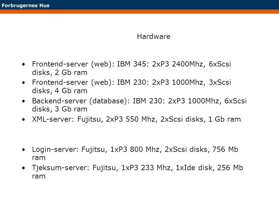 Hardware Frontend-server (web): IBM 345: 2xP3 2400Mhz, 6xScsi disks, 2 Gb ram. Frontend-server (web): IBM 230: 2xP3 1000Mhz, 3xScsi disks, 4 Gb ram.