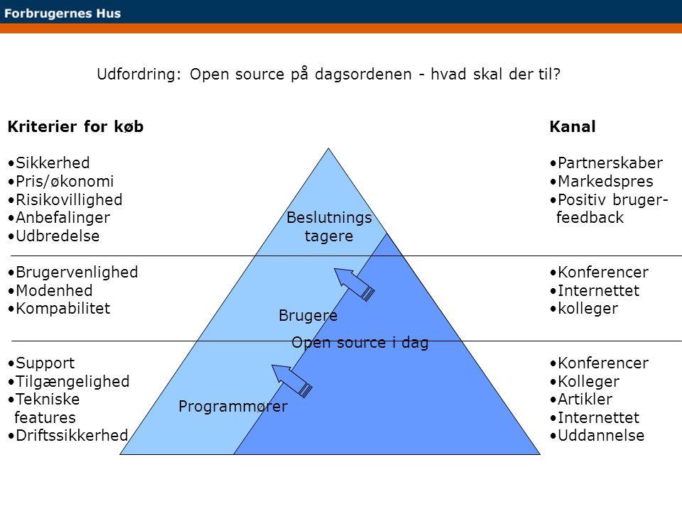 Udfordring: Open source på dagsordenen - hvad skal der til