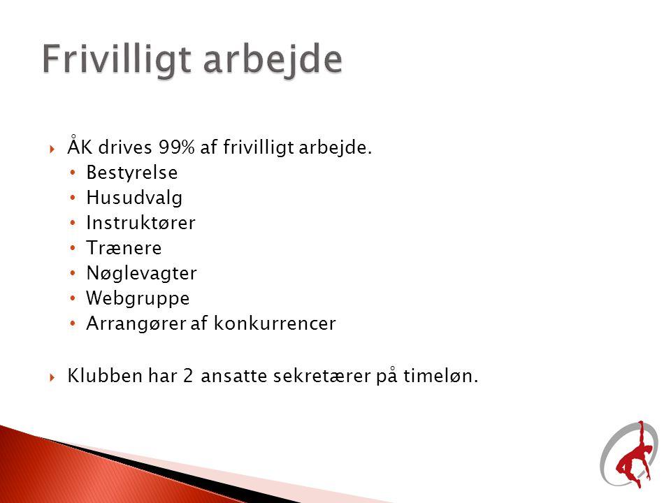 Frivilligt arbejde ÅK drives 99% af frivilligt arbejde. Bestyrelse