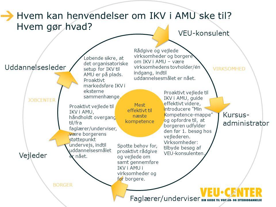 Hvem kan henvendelser om IKV i AMU ske til Hvem gør hvad