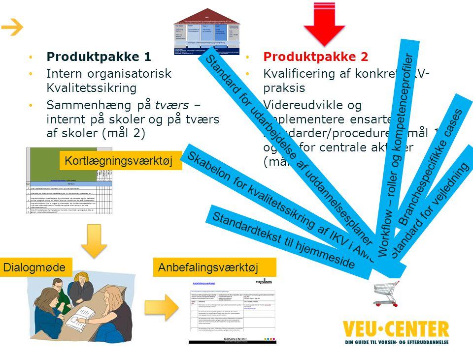 Produktpakke 1 Intern organisatorisk Kvalitetssikring. Sammenhæng på tværs – internt på skoler og på tværs af skoler (mål 2)