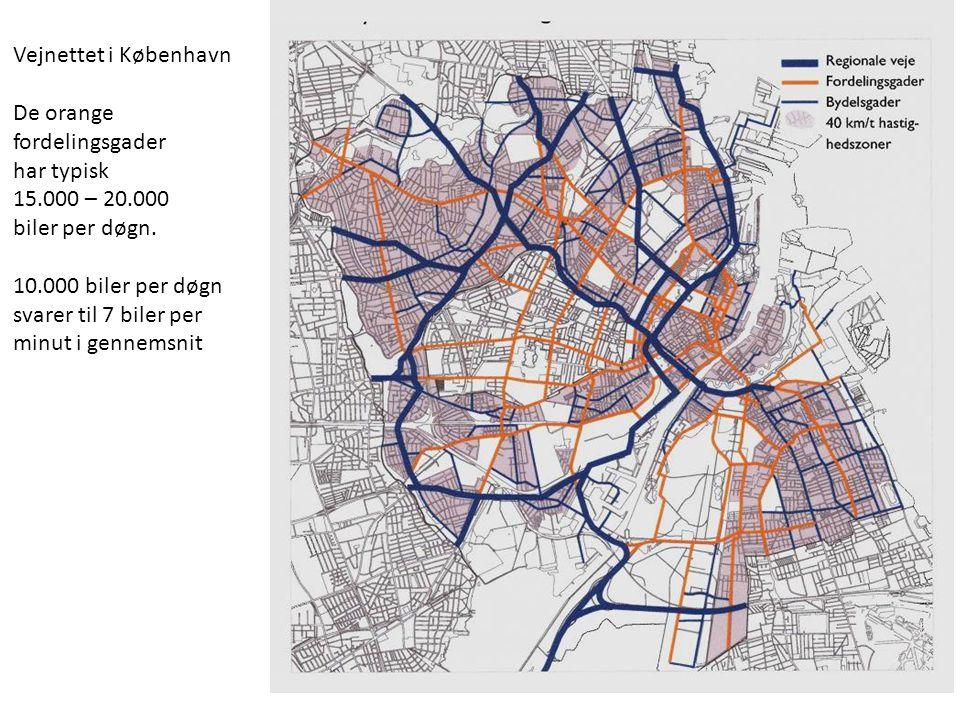 Vejnettet i København De orange. fordelingsgader. har typisk. 15.000 – 20.000. biler per døgn. 10.000 biler per døgn.