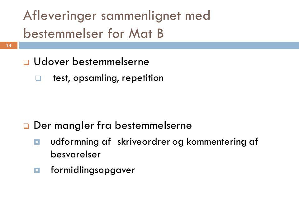 Afleveringer sammenlignet med bestemmelser for Mat B