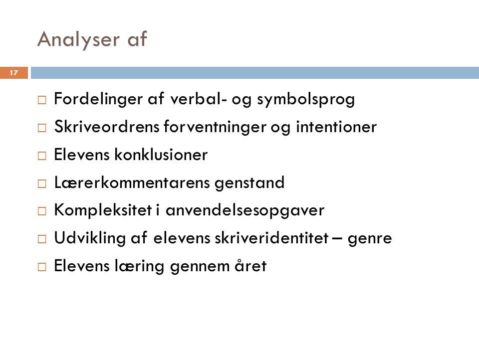 Analyser af Fordelinger af verbal- og symbolsprog
