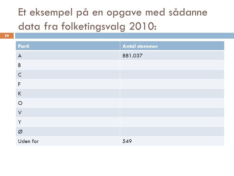 Et eksempel på en opgave med sådanne data fra folketingsvalg 2010:
