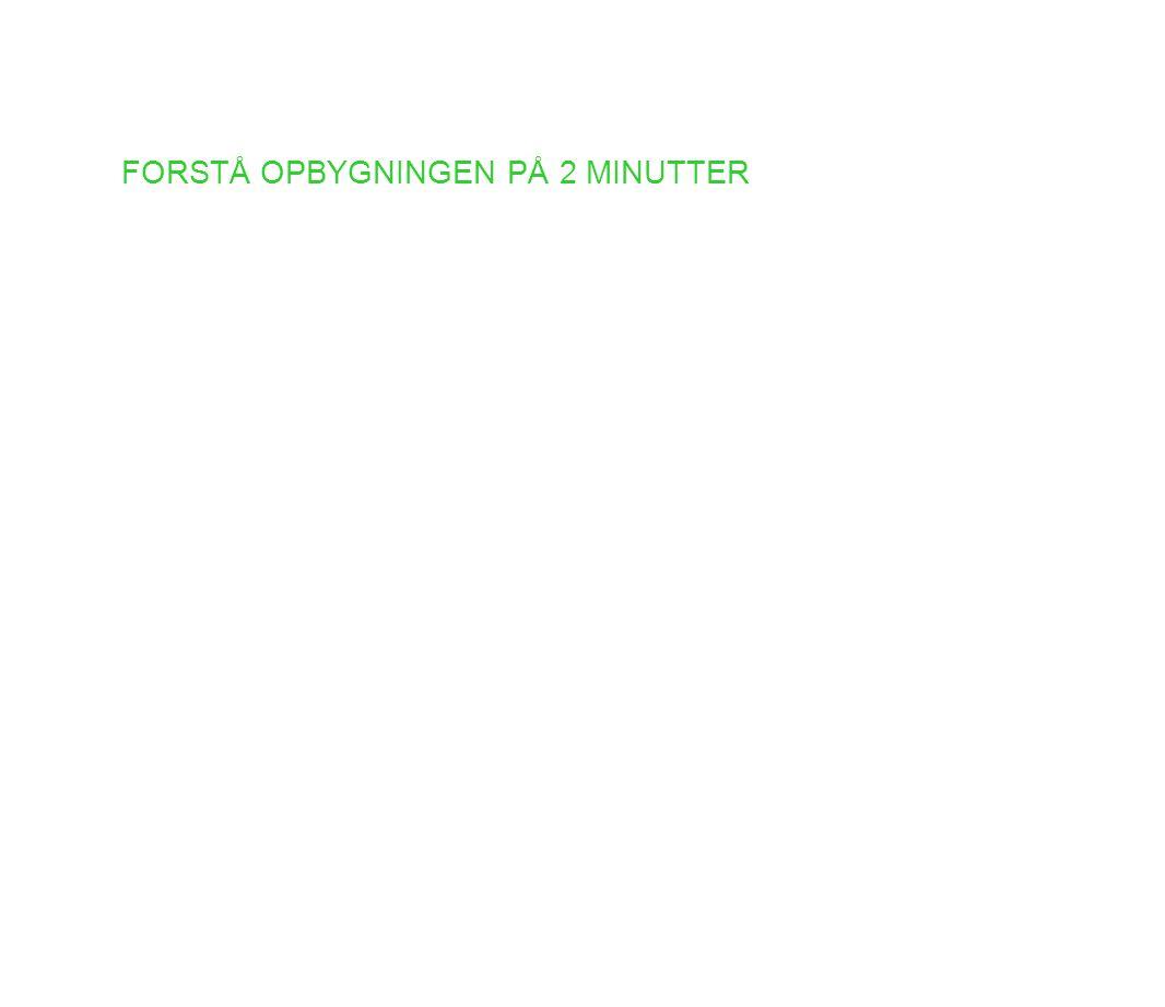 FORSTÅ OPBYGNINGEN PÅ 2 MINUTTER