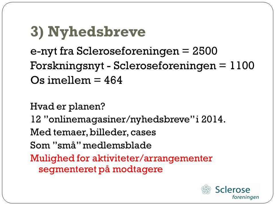 3) Nyhedsbreve e-nyt fra Scleroseforeningen = 2500