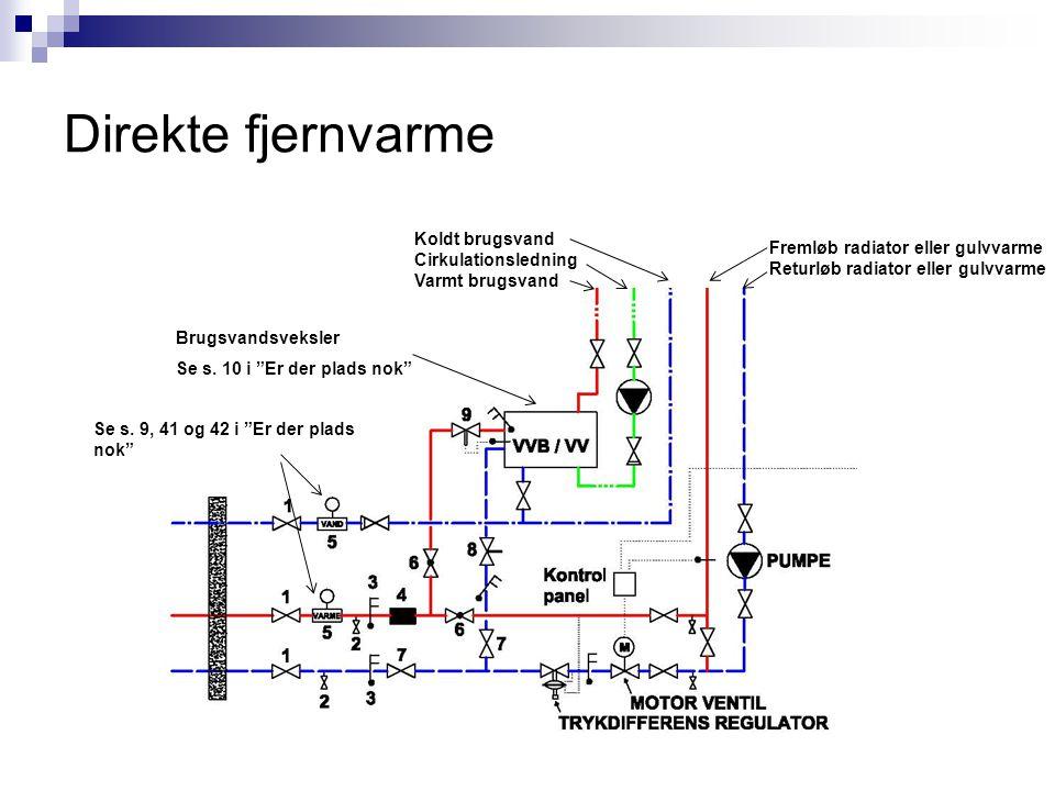 Direkte fjernvarme Koldt brugsvand Cirkulationsledning