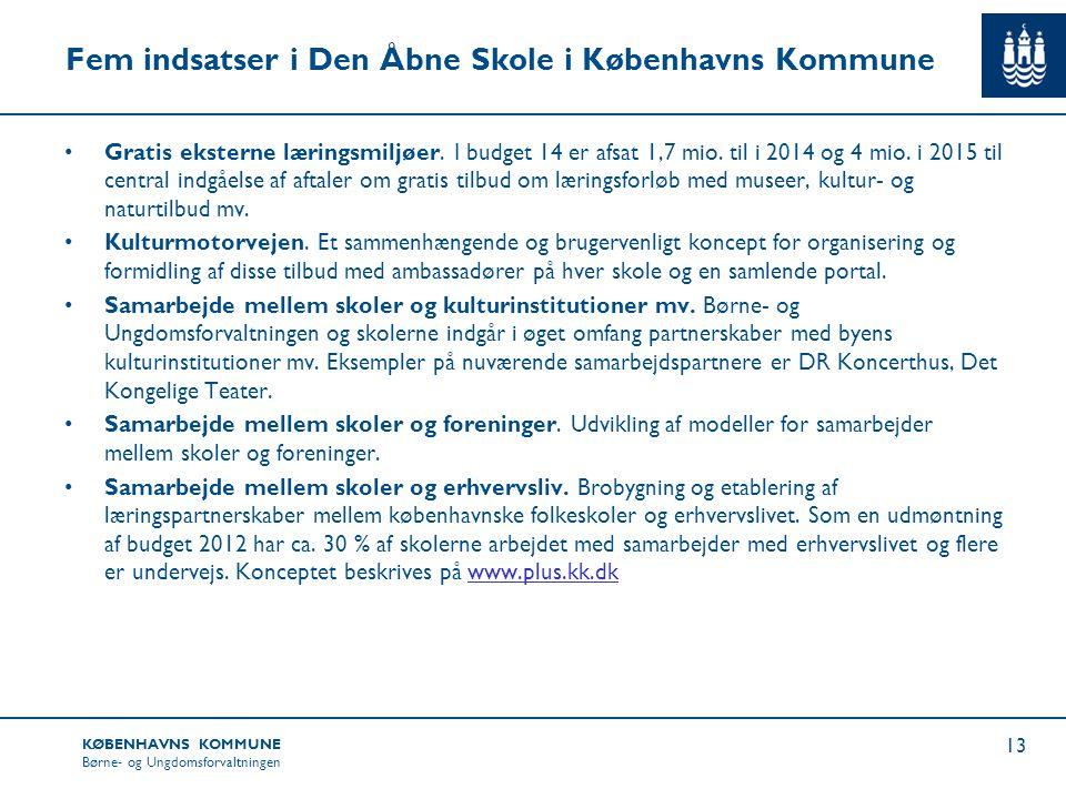 Fem indsatser i Den Åbne Skole i Københavns Kommune