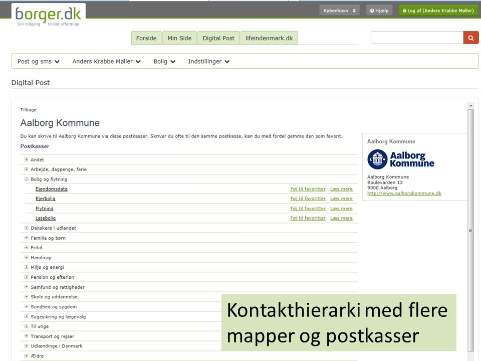 Kontakthierarki med flere mapper og postkasser