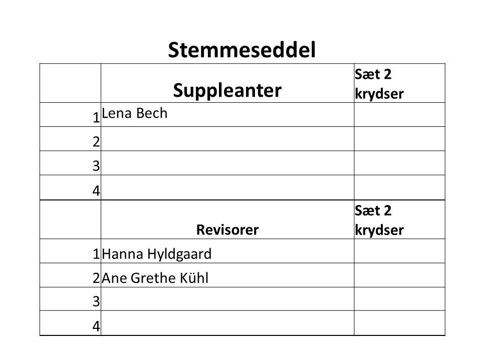 Stemmeseddel Suppleanter Sæt 2 krydser 1 Lena Bech 2 3 4 Revisorer