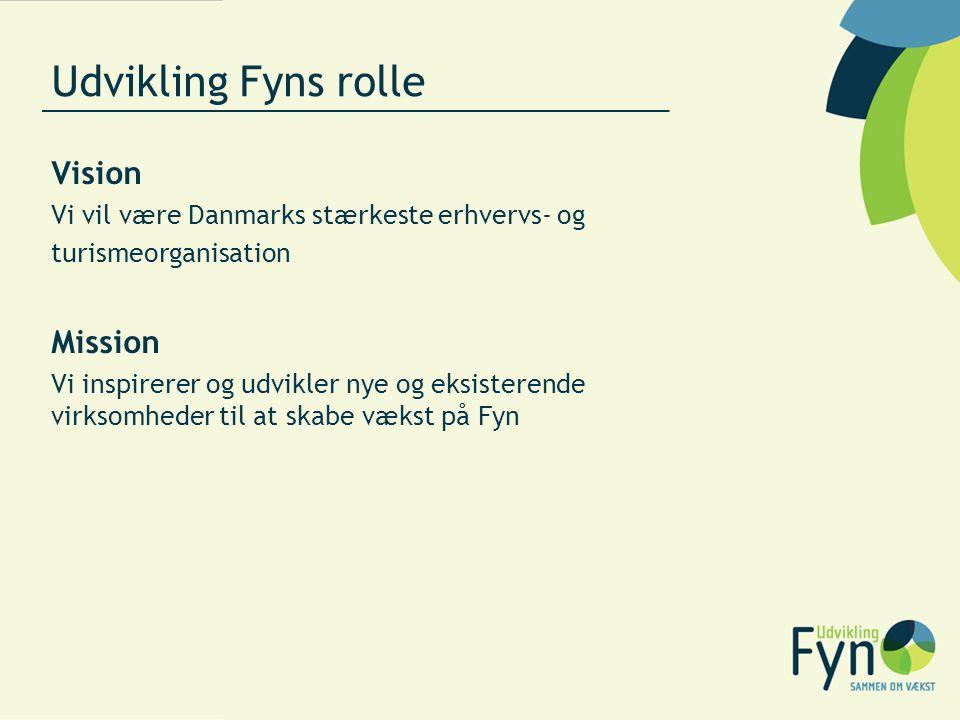 Udvikling Fyns rolle Vision Mission