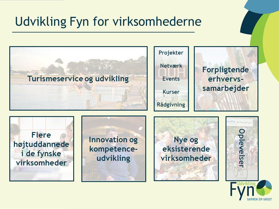 Udvikling Fyn for virksomhederne
