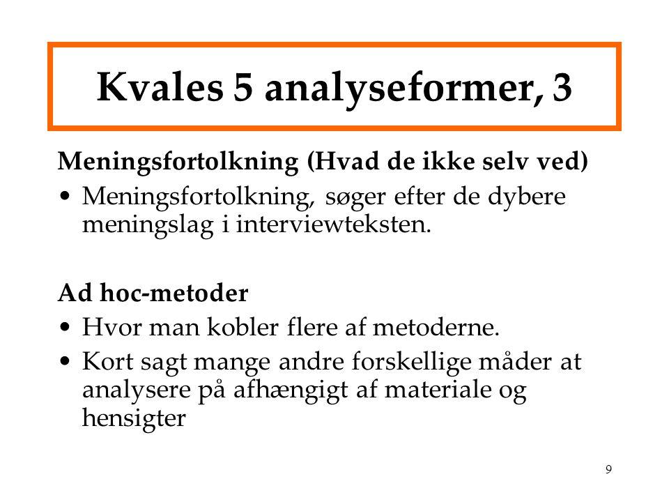 Kvales 5 analyseformer, 3 Meningsfortolkning (Hvad de ikke selv ved)