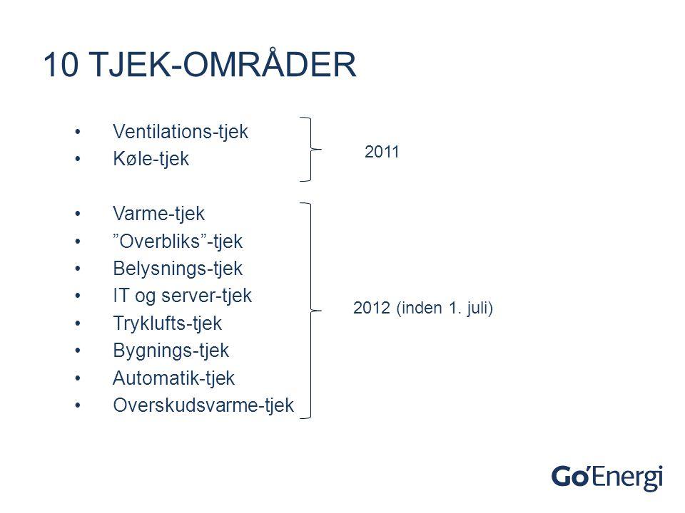 10 tjek-områder Ventilations-tjek Køle-tjek Varme-tjek
