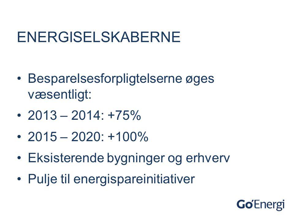 Energiselskaberne Besparelsesforpligtelserne øges væsentligt: