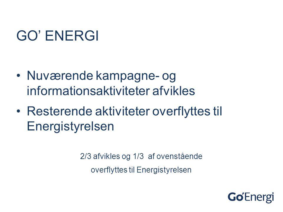 Go' energi Nuværende kampagne- og informationsaktiviteter afvikles