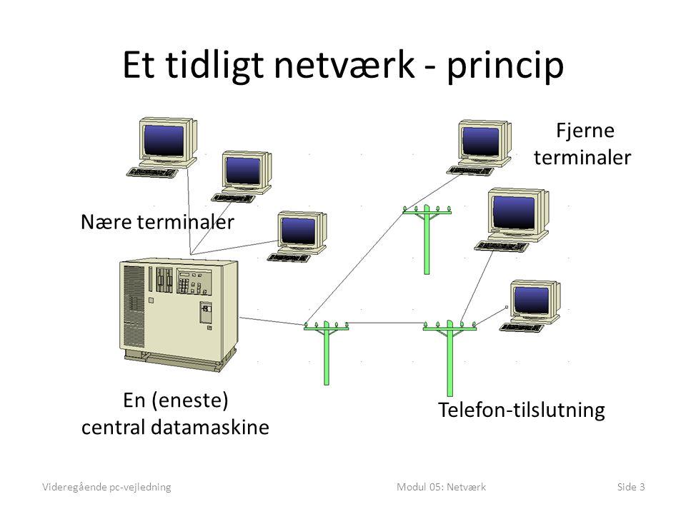 Et tidligt netværk - princip
