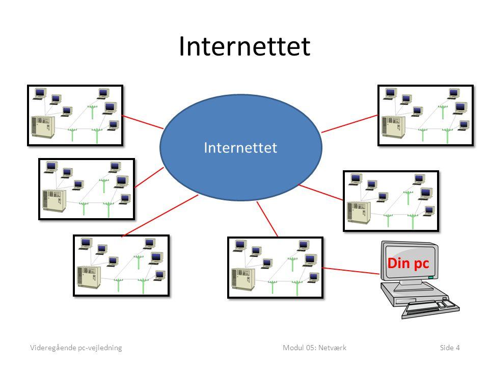 Internettet Internettet Din pc Videregående pc-vejledning