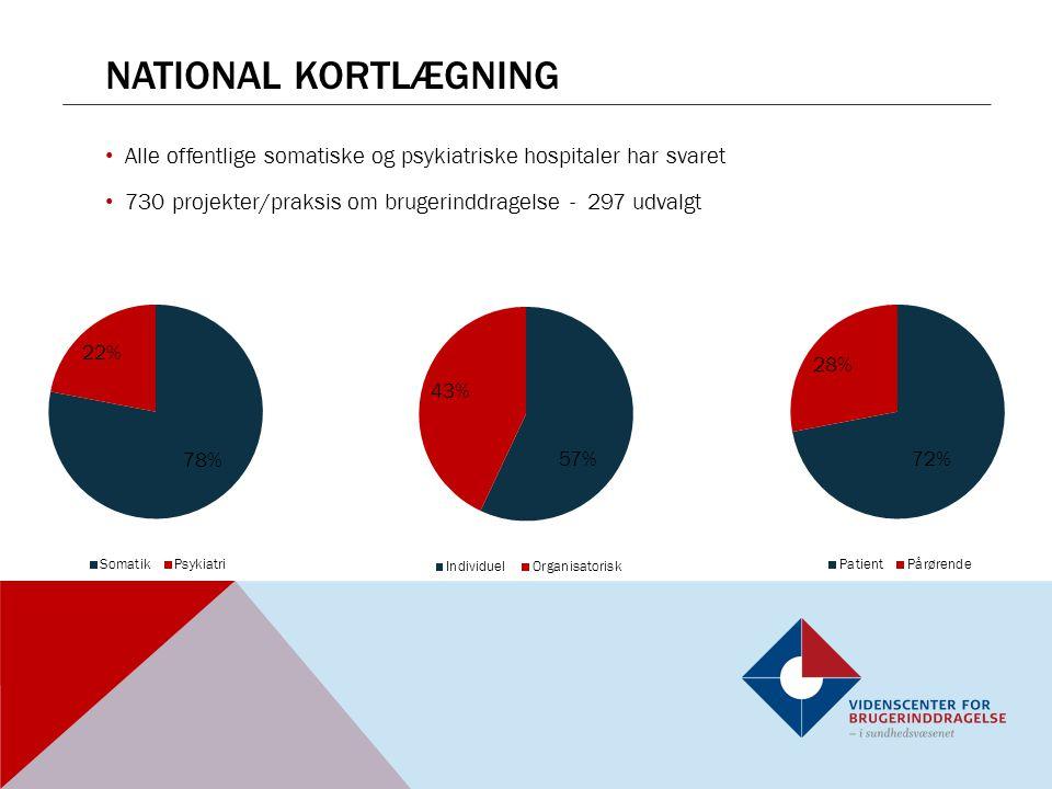National kortlægning Alle offentlige somatiske og psykiatriske hospitaler har svaret.