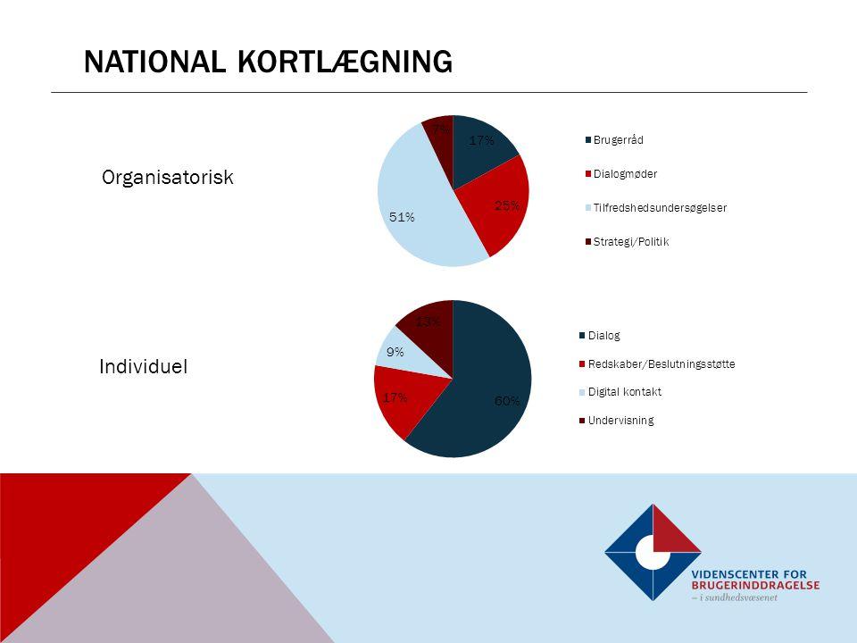 National kortlægning Organisatorisk Individuel