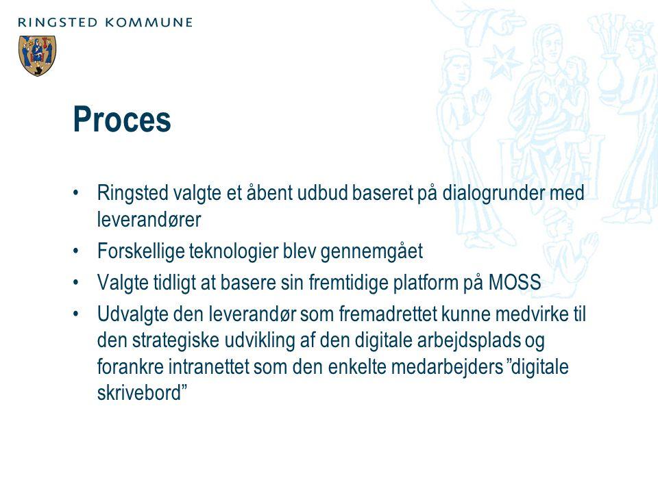 Proces Ringsted valgte et åbent udbud baseret på dialogrunder med leverandører. Forskellige teknologier blev gennemgået.