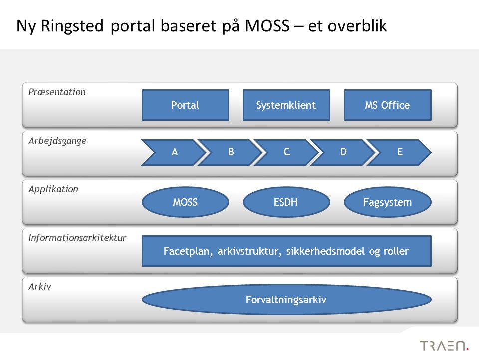 Ny Ringsted portal baseret på MOSS – et overblik