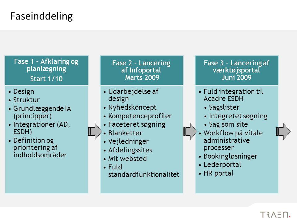 Faseinddeling Fase 1 – Afklaring og planlægning Start 1/10 Design
