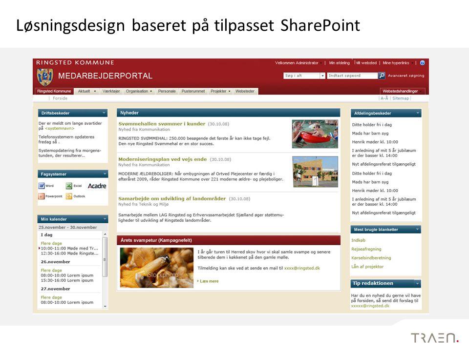 Løsningsdesign baseret på tilpasset SharePoint