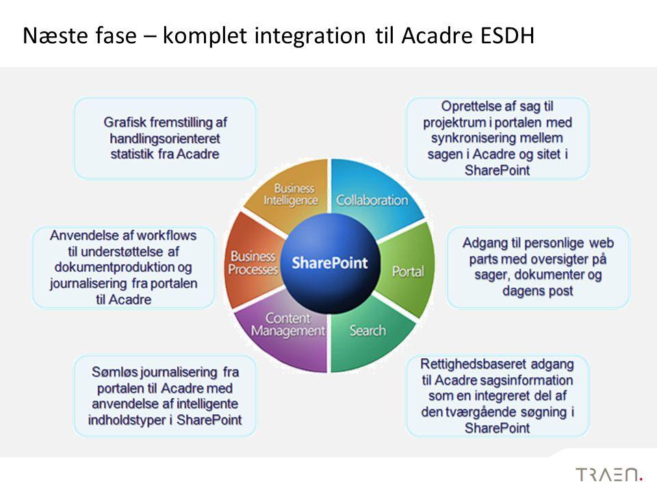 Næste fase – komplet integration til Acadre ESDH