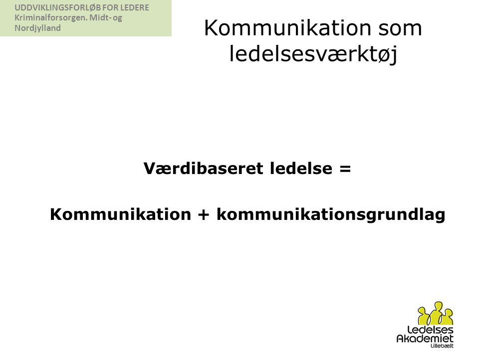 Kommunikation som ledelsesværktøj