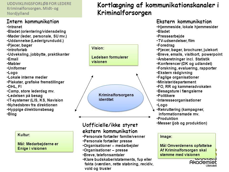 Kortlægning af kommunikationskanaler i Kriminalforsorgen