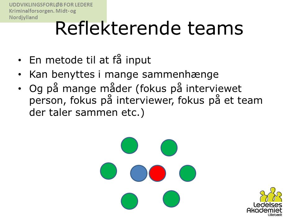 Reflekterende teams En metode til at få input