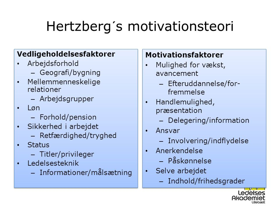 Hertzberg´s motivationsteori